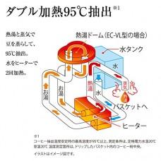 "Zojirushi coffee makers ""coffee through"" Dark Brown EC-AK60-TD"